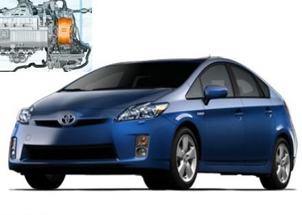 Toyota on Carros Ecol  Gicos H  Brido Prius Toyota Industria Automotriz D  Cadas